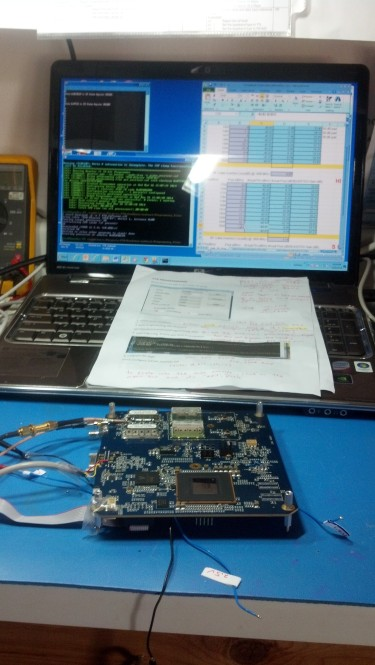 RF Test Set