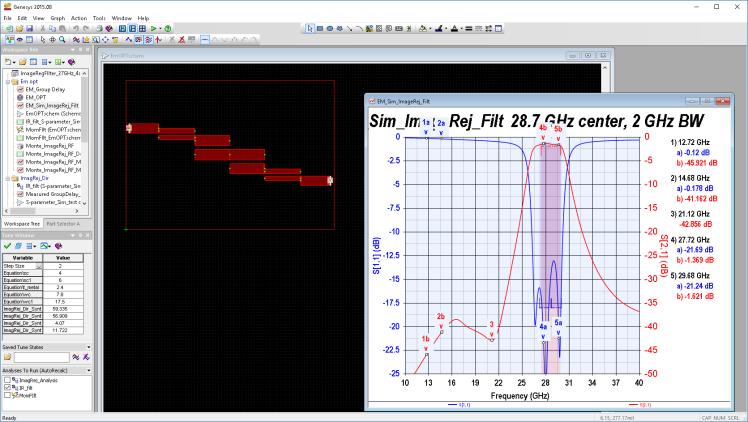28.7 GHz BPF_Momentum simulation